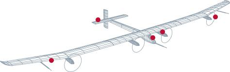 Solar Impulse 2 kenmerken van het toestel